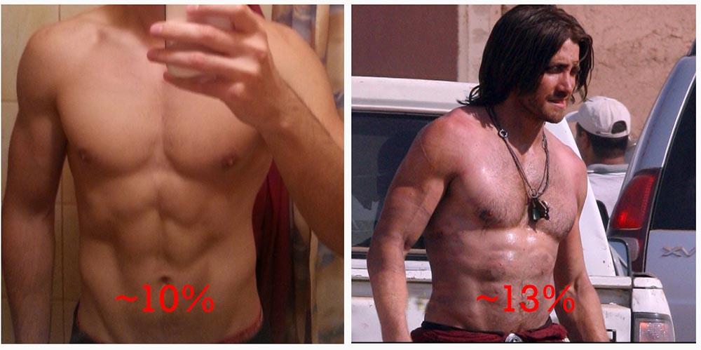 10-13 % body fat males