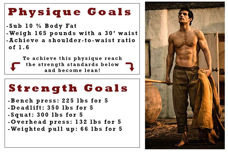 goal card how to successfully stay lean for good