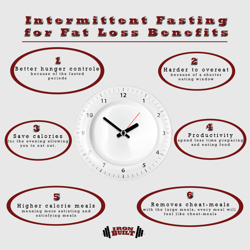 Benefits of intermittent fasting for fat loss