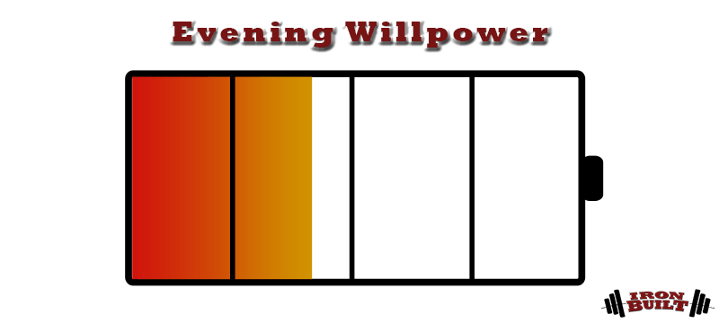 Evening Willpower Iron Built Fitness