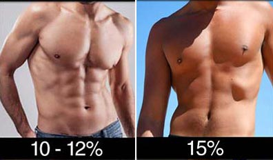 10-15 % body fat