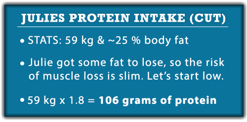 Julies-protein-intake-fat-loss