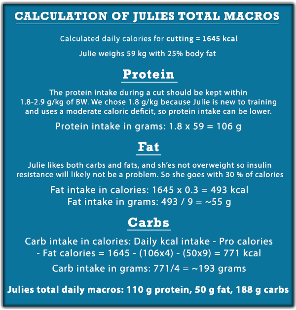 Julies-total-macros-dieting-guide