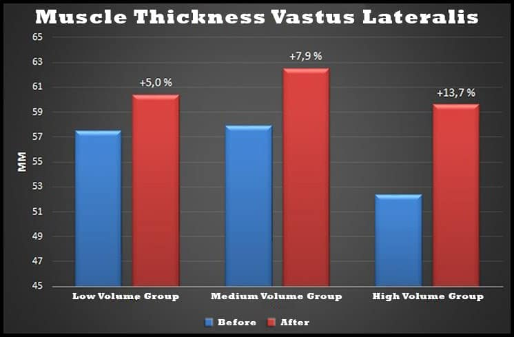 vastus-lateralis-thickness-study2