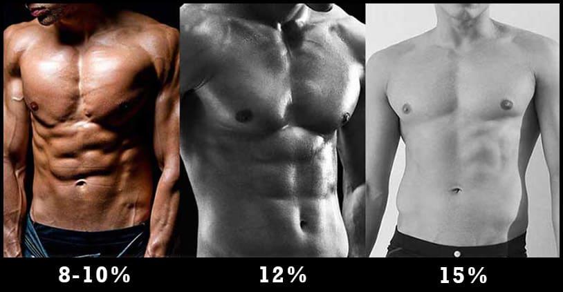 10-15%-body-fat