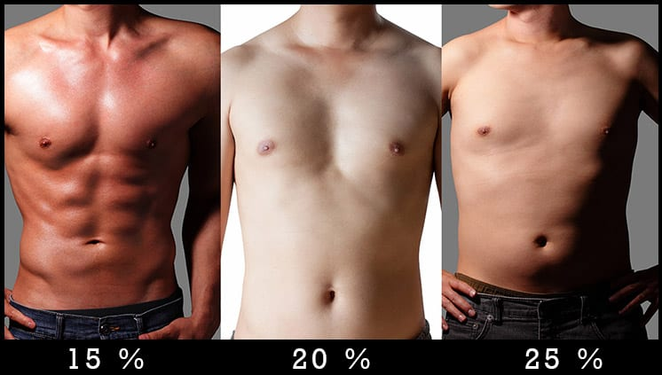 15-25% body fat