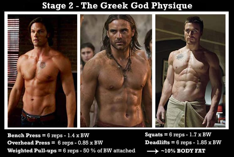 The-greek-god-physique-strength-standards
