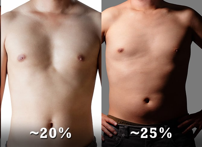20-25-%-body-fat